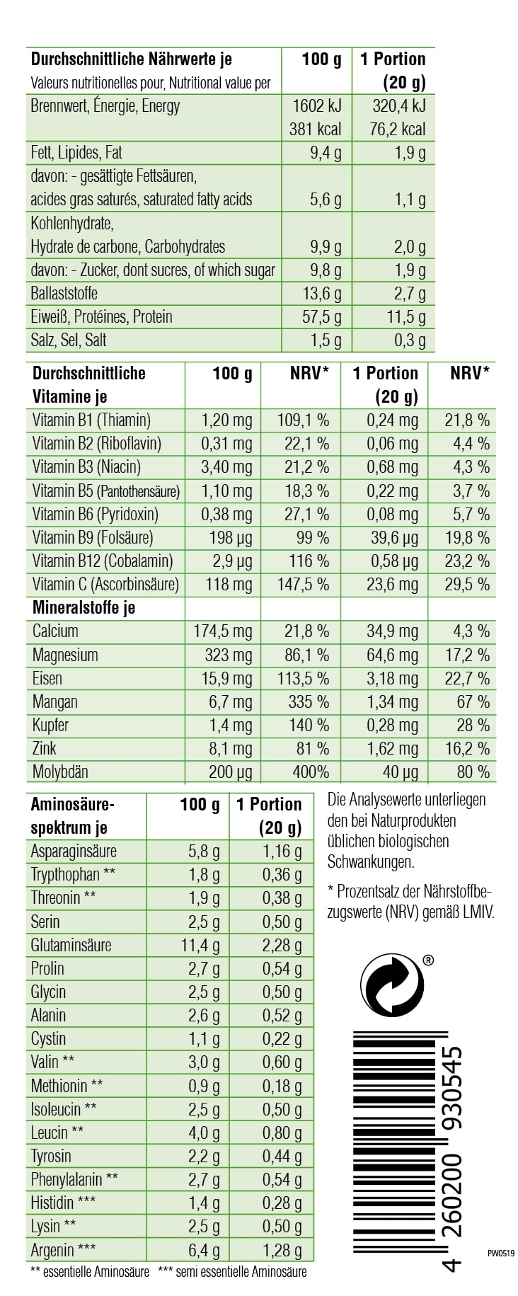 4054-nutritions